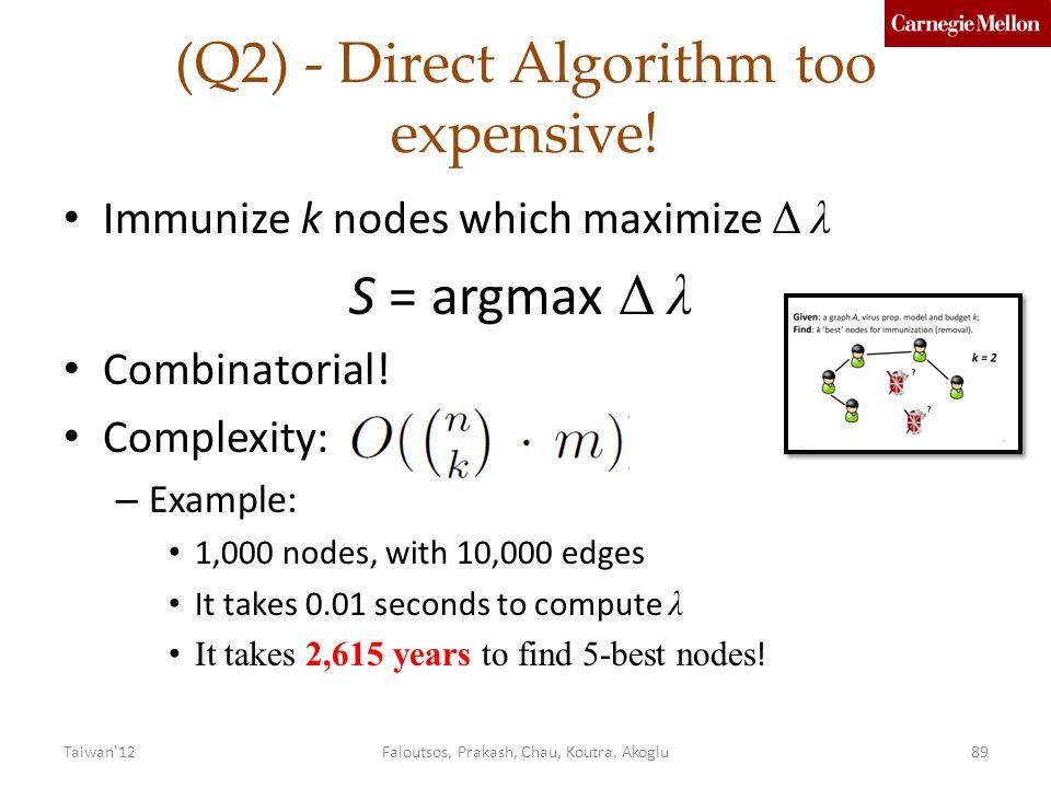 (Q2) - Direct Algorithm too expensive!