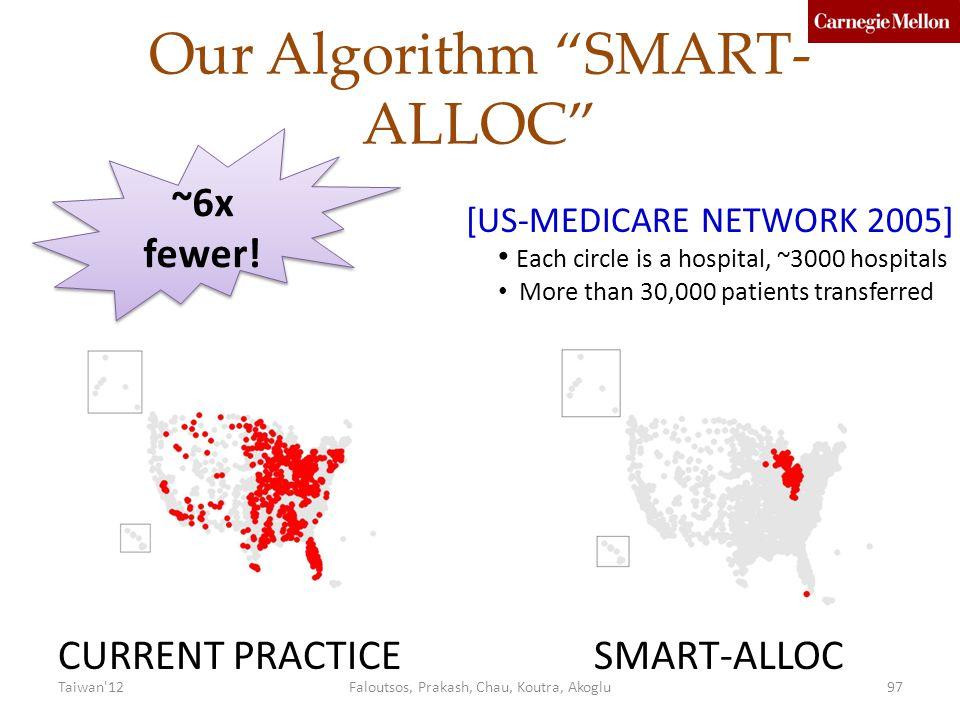 Our Algorithm SMART-ALLOC