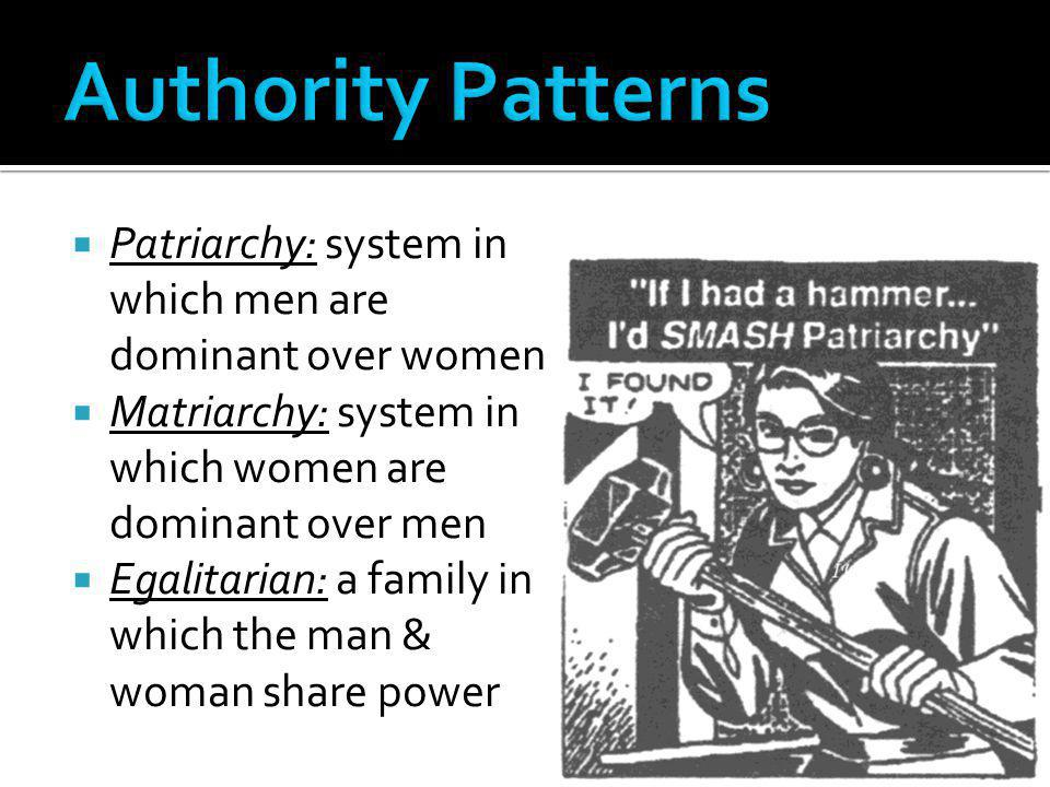 Authority Patterns Patriarchy: system in which men are dominant over women. Matriarchy: system in which women are dominant over men.