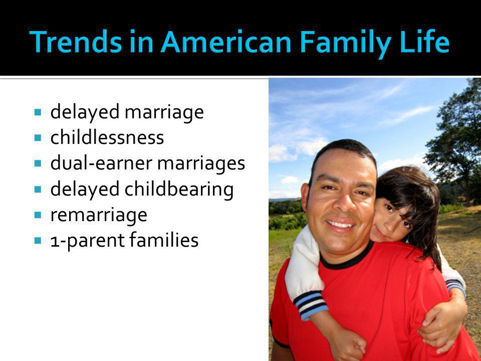 Trends in American Family Life
