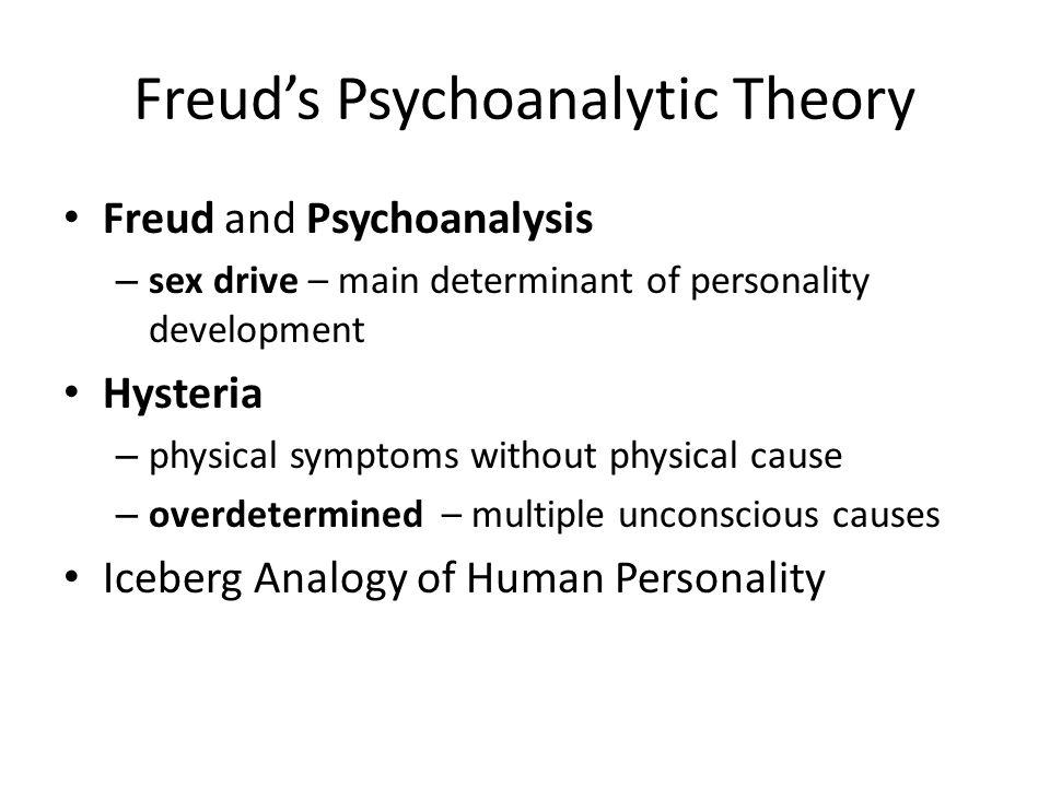 Freud's Psychoanalytic Theory