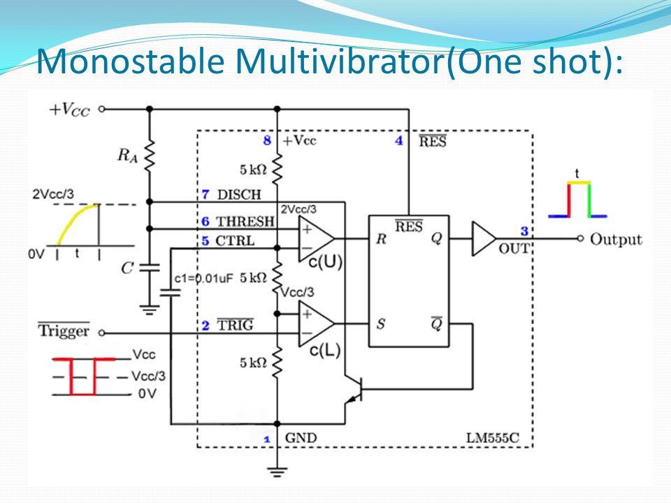 Monostable Multivibrator(One shot):