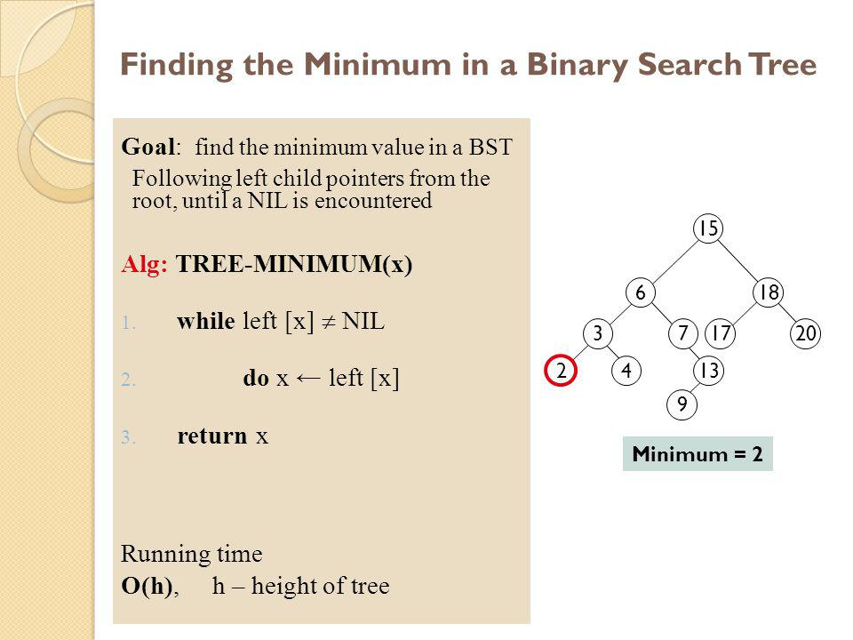 Finding the Minimum in a Binary Search Tree