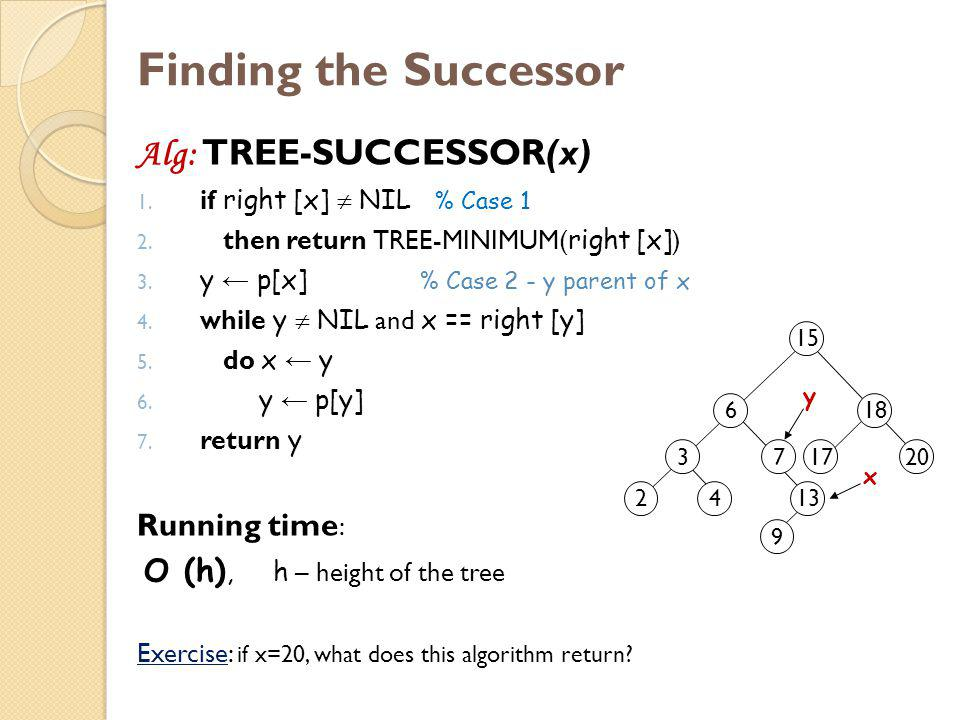 Finding the Successor Alg: TREE-SUCCESSOR(x) Running time: