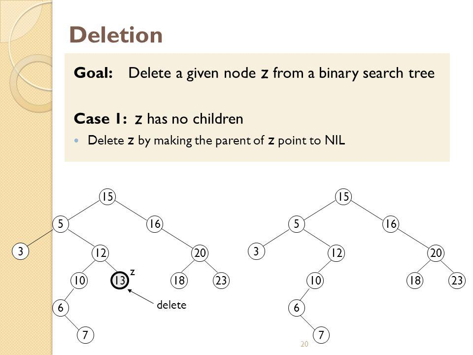 Deletion Goal: Delete a given node z from a binary search tree