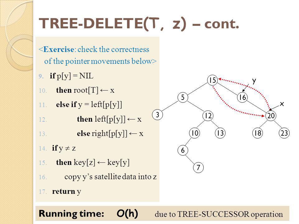 TREE-DELETE(T, z) – cont.