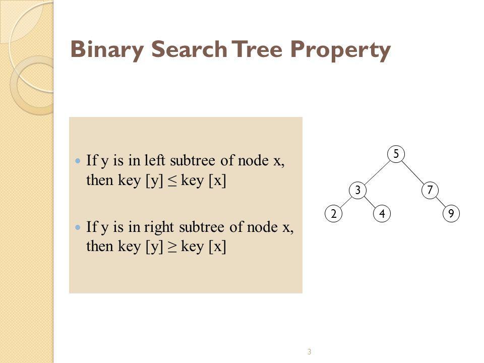 Binary Search Tree Property