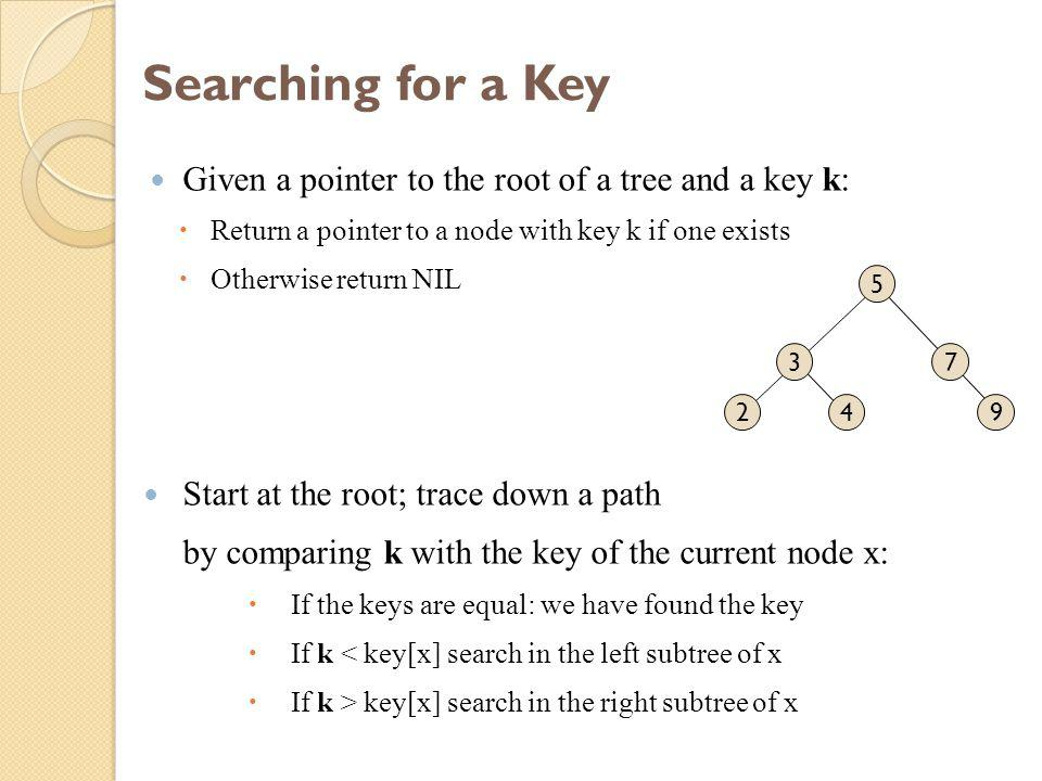 Searching for a Key Given a pointer to the root of a tree and a key k: