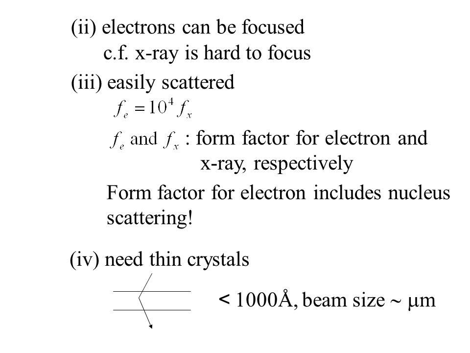 (ii) electrons can be focused