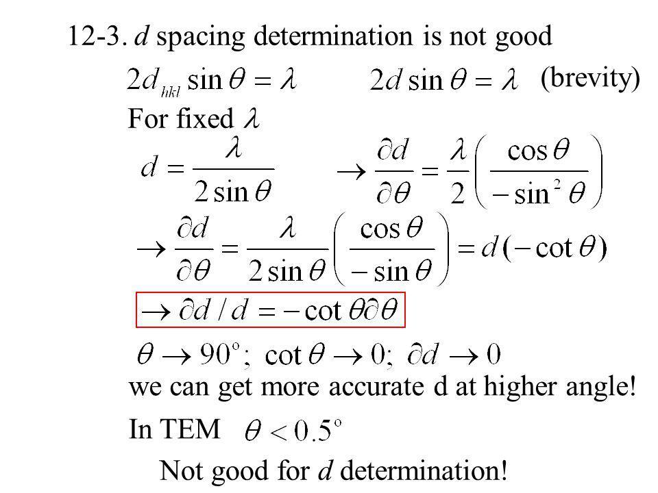 12-3. d spacing determination is not good
