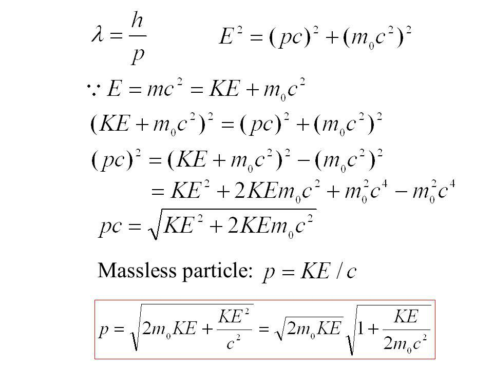 Massless particle: