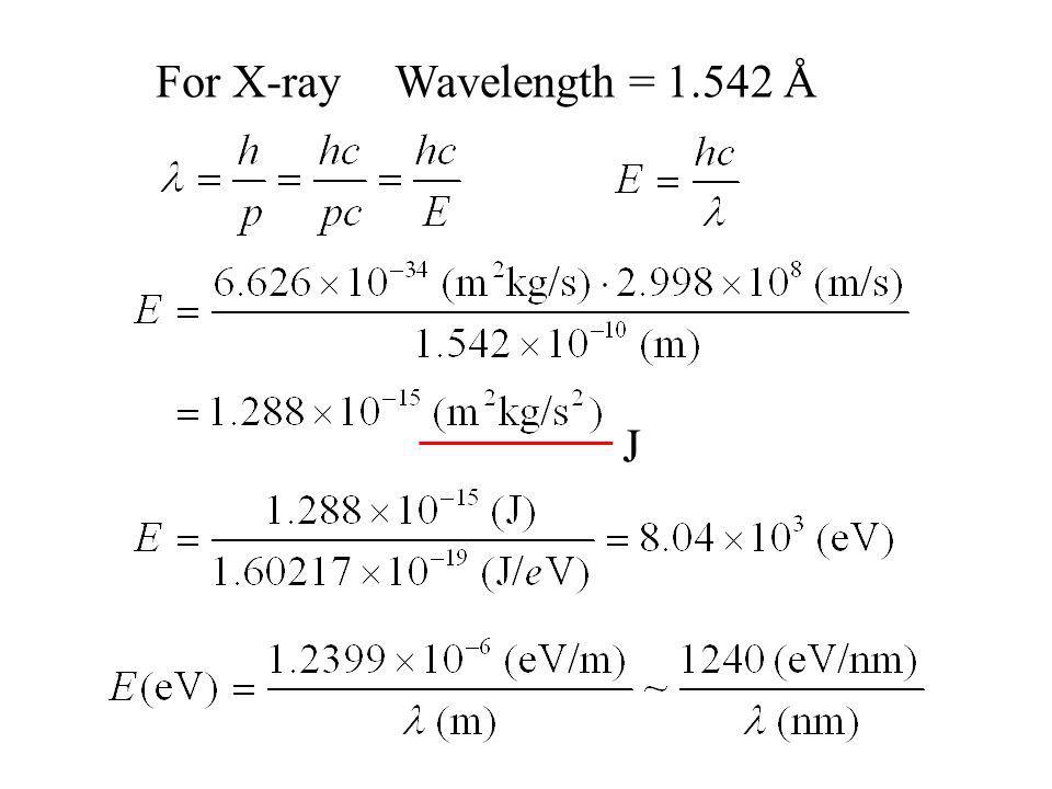 For X-ray Wavelength = 1.542 Å J