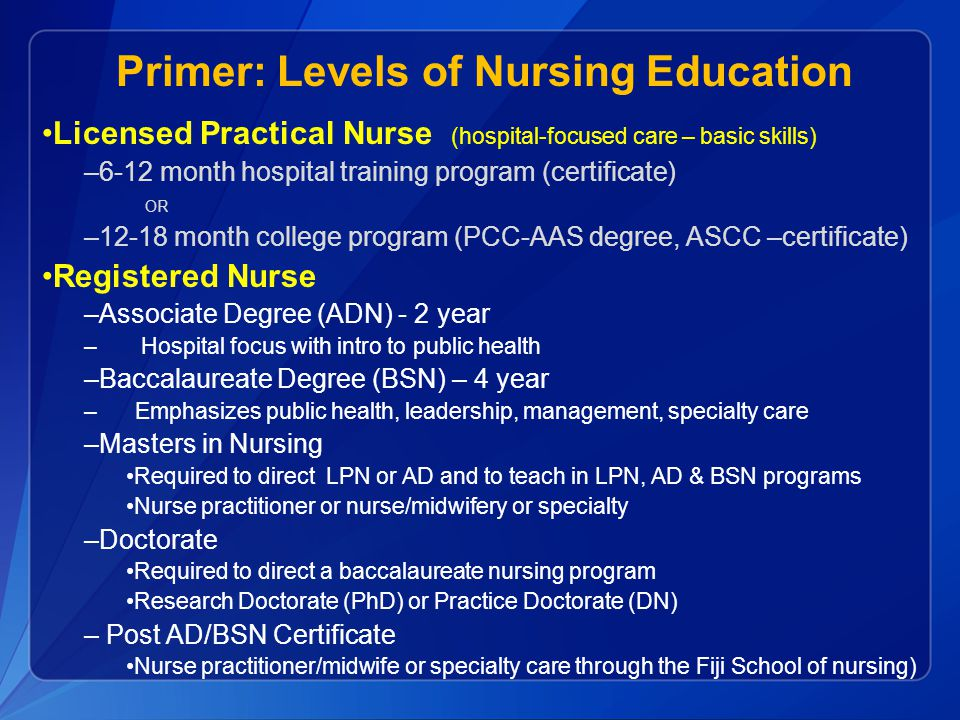 Primer: Levels of Nursing Education