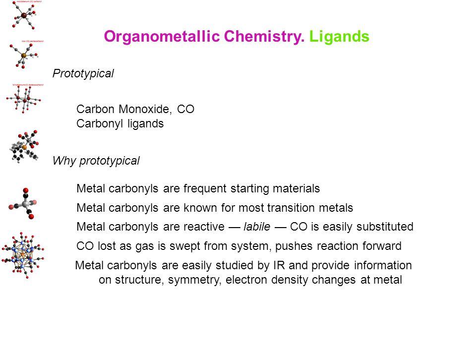 Organometallic Chemistry. Ligands