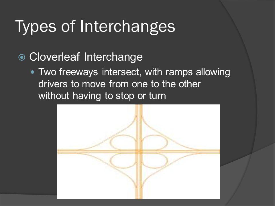 Types of Interchanges Cloverleaf Interchange