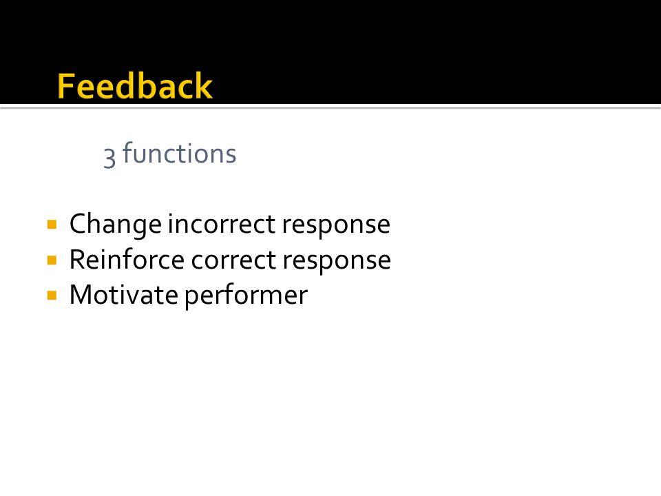 Feedback 3 functions Change incorrect response