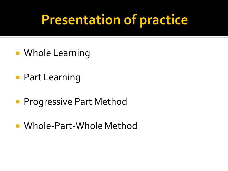 Presentation of practice