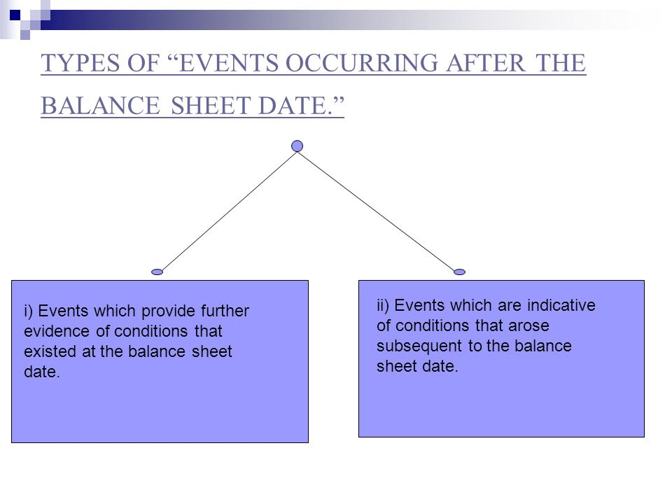 TYPES OF EVENTS OCCURRING AFTER THE BALANCE SHEET DATE.