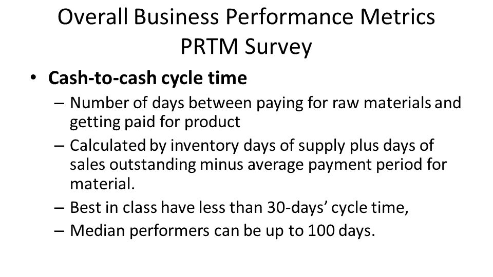 Overall Business Performance Metrics PRTM Survey