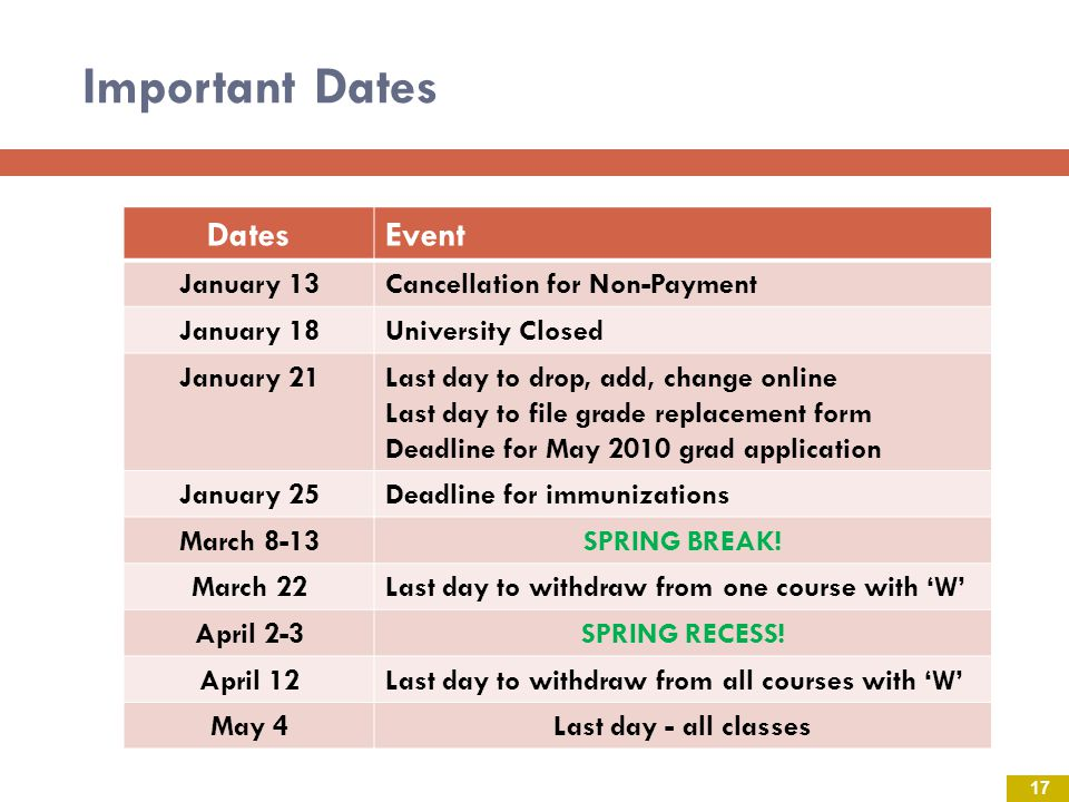 Important Dates Dates Event January 13 Cancellation for Non-Payment