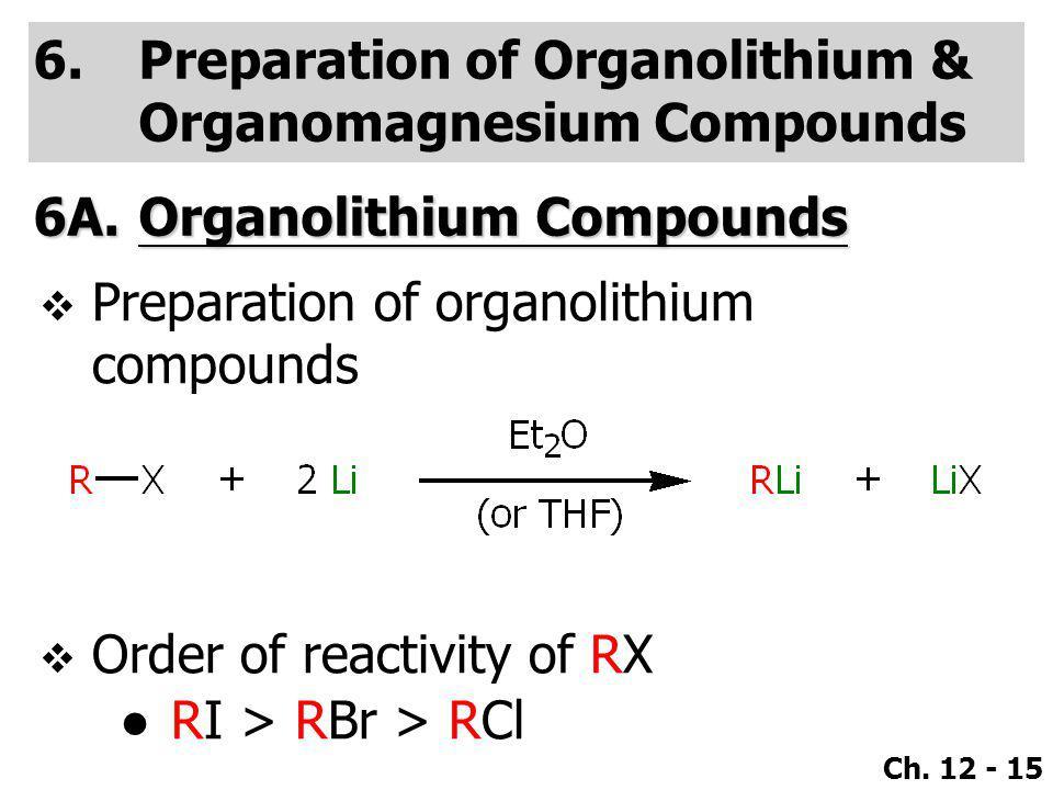 Preparation of Organolithium & Organomagnesium Compounds