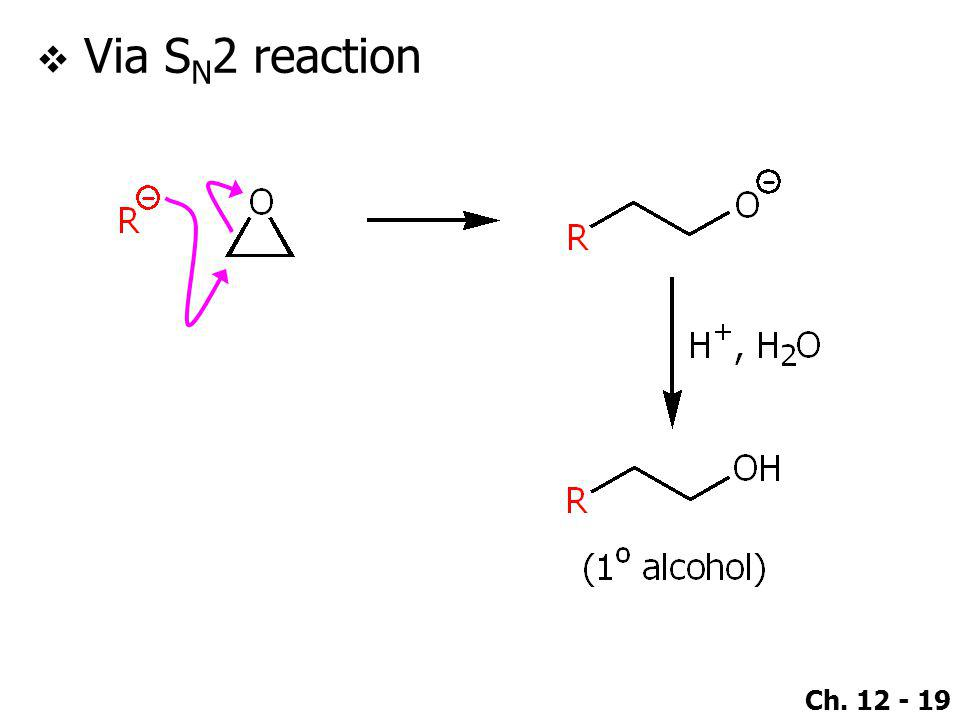 Via SN2 reaction