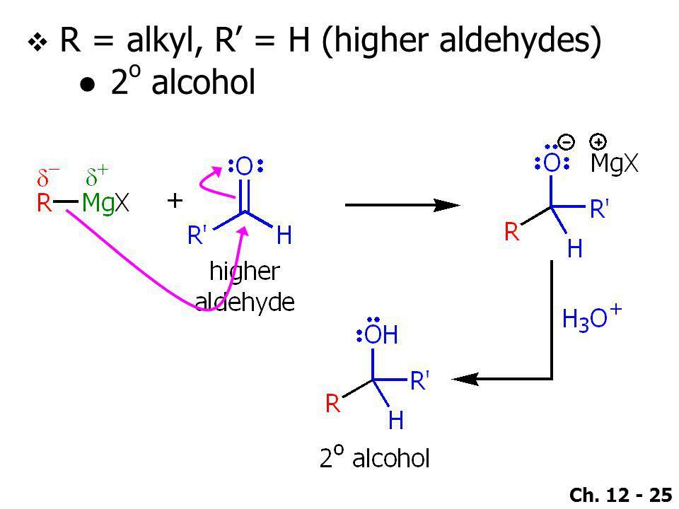R = alkyl, R' = H (higher aldehydes)