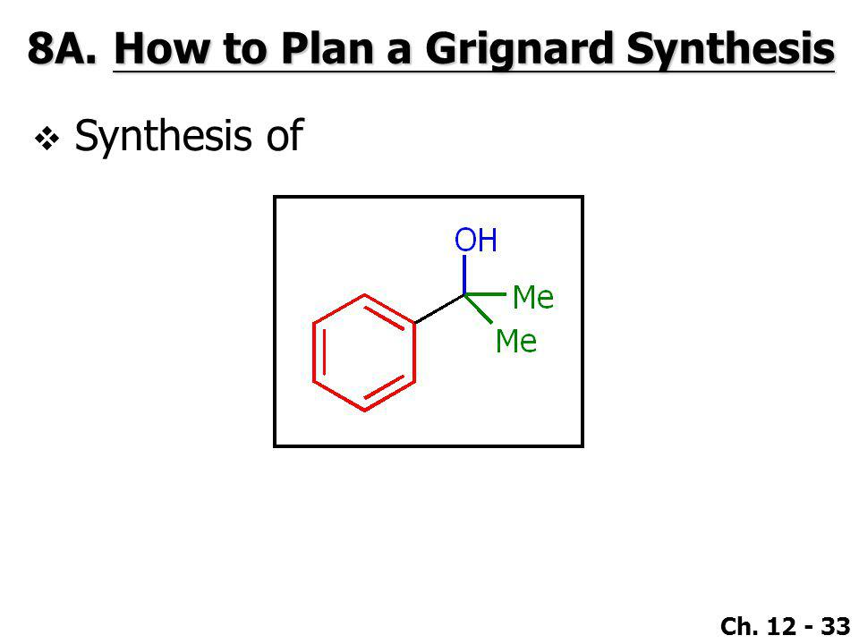 8A. How to Plan a Grignard Synthesis