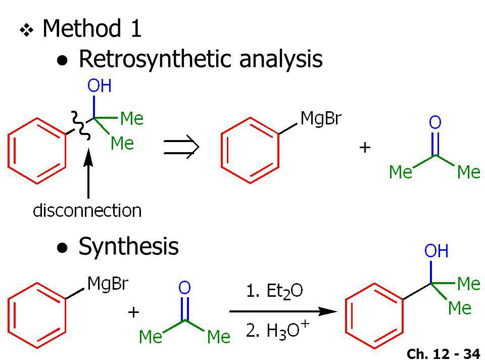 Method 1 Retrosynthetic analysis Synthesis