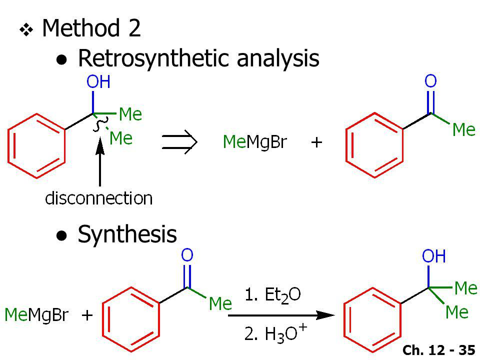 Method 2 Retrosynthetic analysis Synthesis