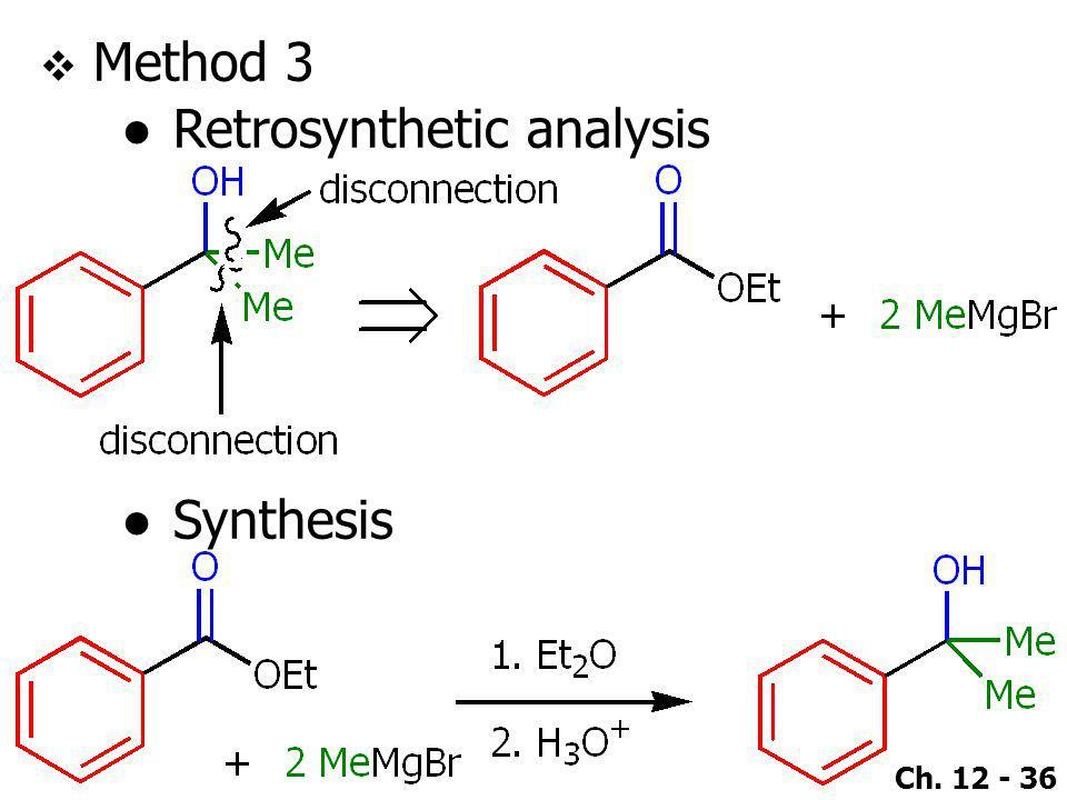 Method 3 Retrosynthetic analysis Synthesis
