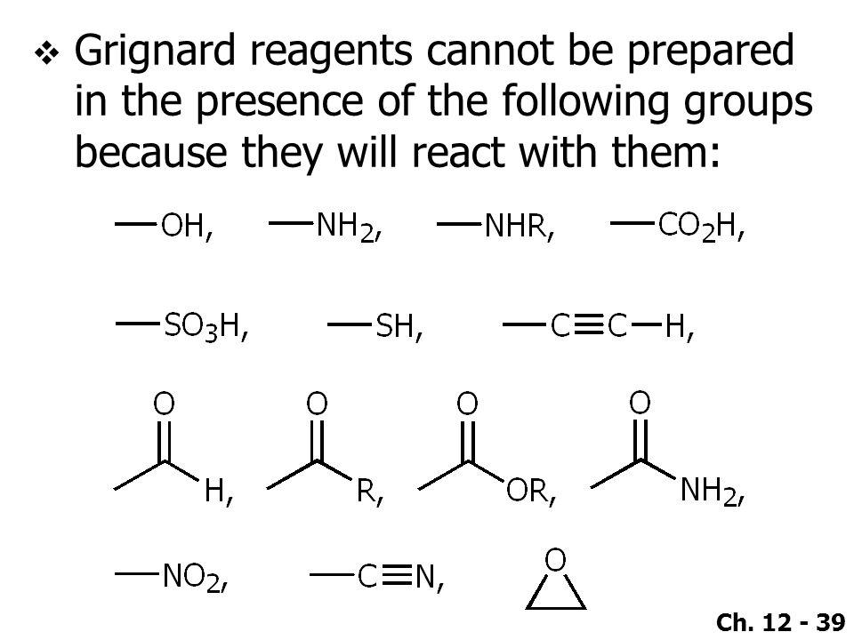Grignard reagents cannot be prepared in the presence of the following groups because they will react with them:
