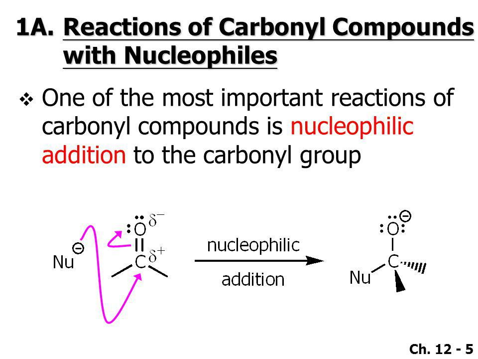 1A. Reactions of Carbonyl Compounds with Nucleophiles