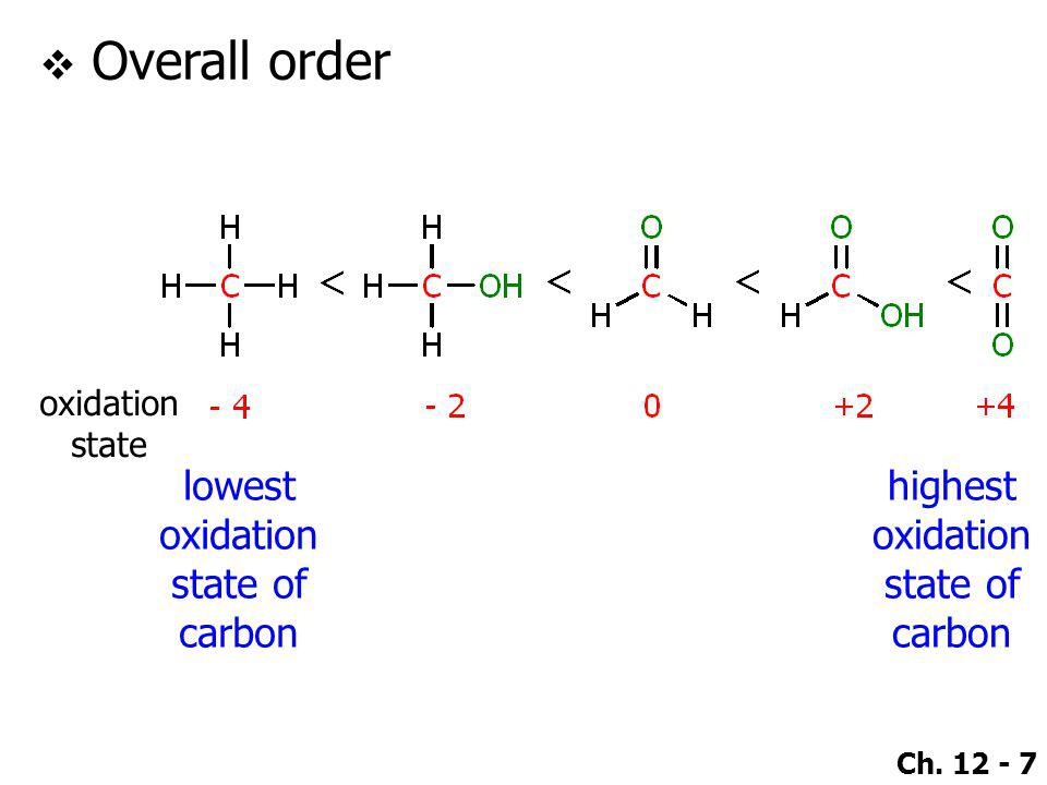 Overall order lowest oxidation state of carbon highest oxidation