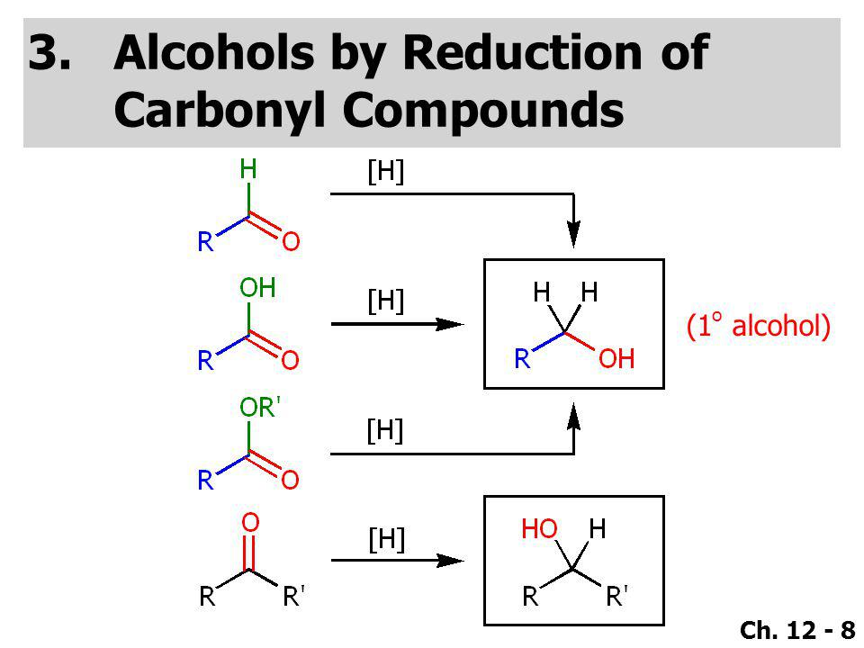 Alcohols by Reduction of Carbonyl Compounds