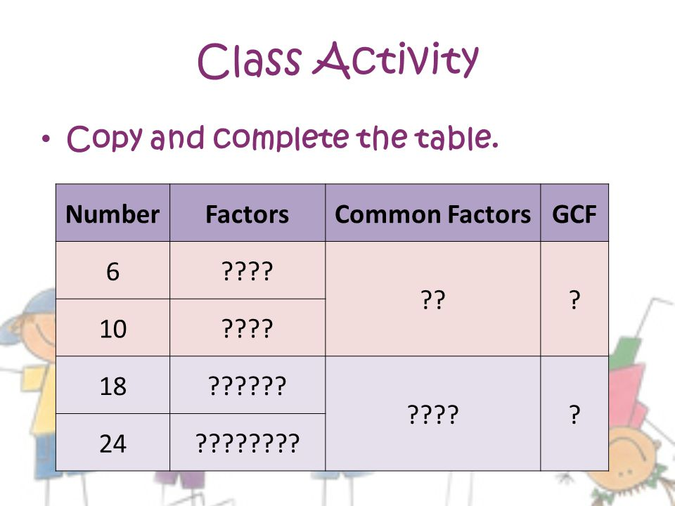 Class Activity Copy and complete the table. Number Factors