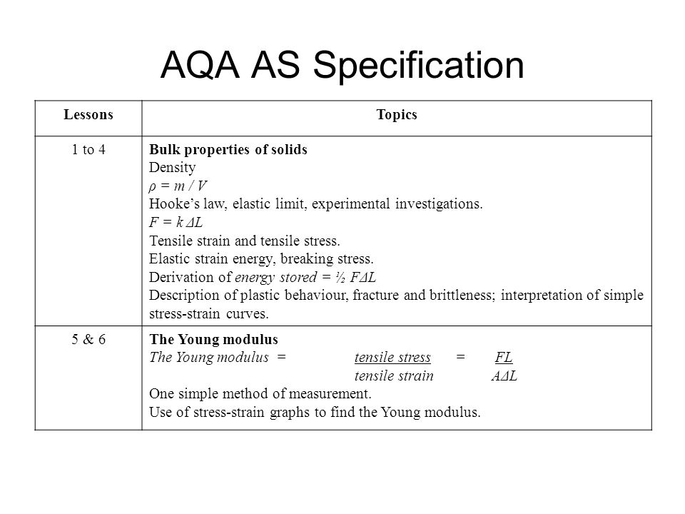 AQA AS Specification Lessons Topics 1 to 4 Bulk properties of solids