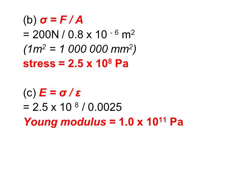 (b) σ = F / A = 200N / 0.8 x 10 - 6 m2. (1m2 = 1 000 000 mm2) stress = 2.5 x 108 Pa. (c) E = σ / ε.