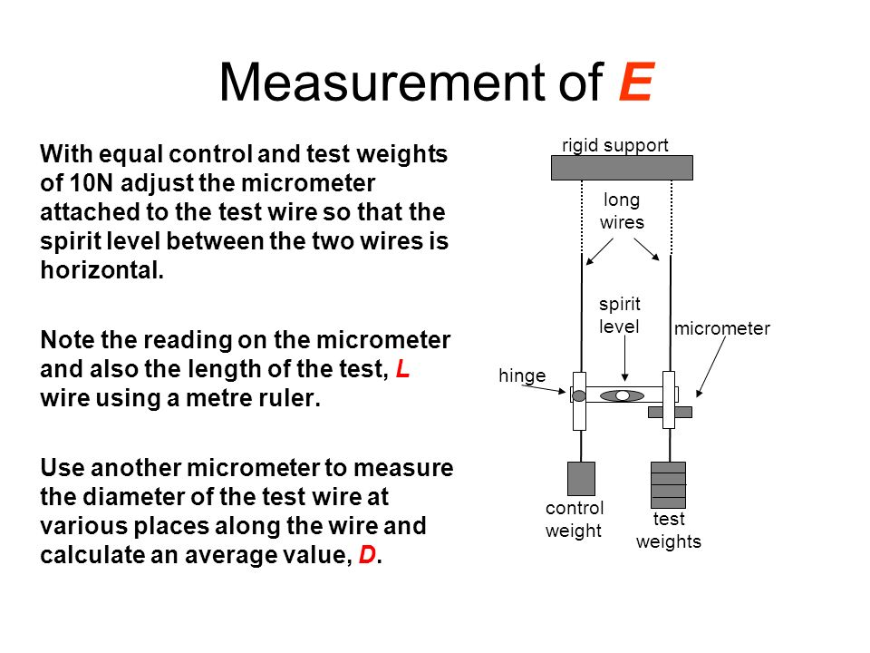 Measurement of E rigid support.