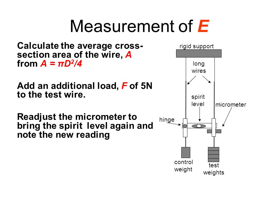 Measurement of E Calculate the average cross-section area of the wire, A from A = πD2/4. Add an additional load, F of 5N to the test wire.