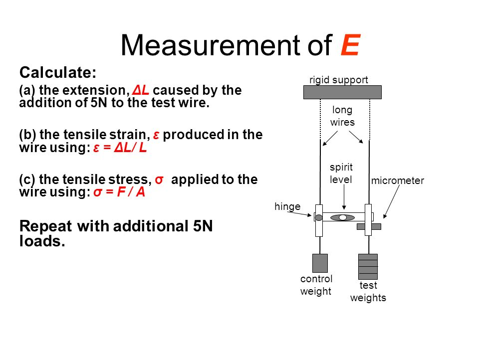 Measurement of E Calculate: Repeat with additional 5N loads.