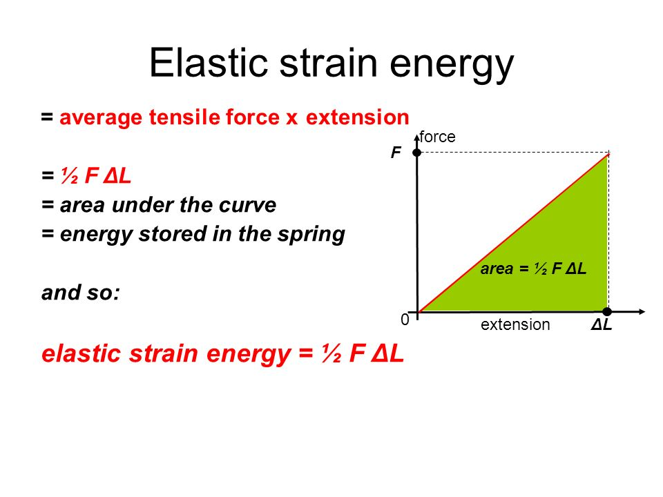 Elastic strain energy elastic strain energy = ½ F ΔL