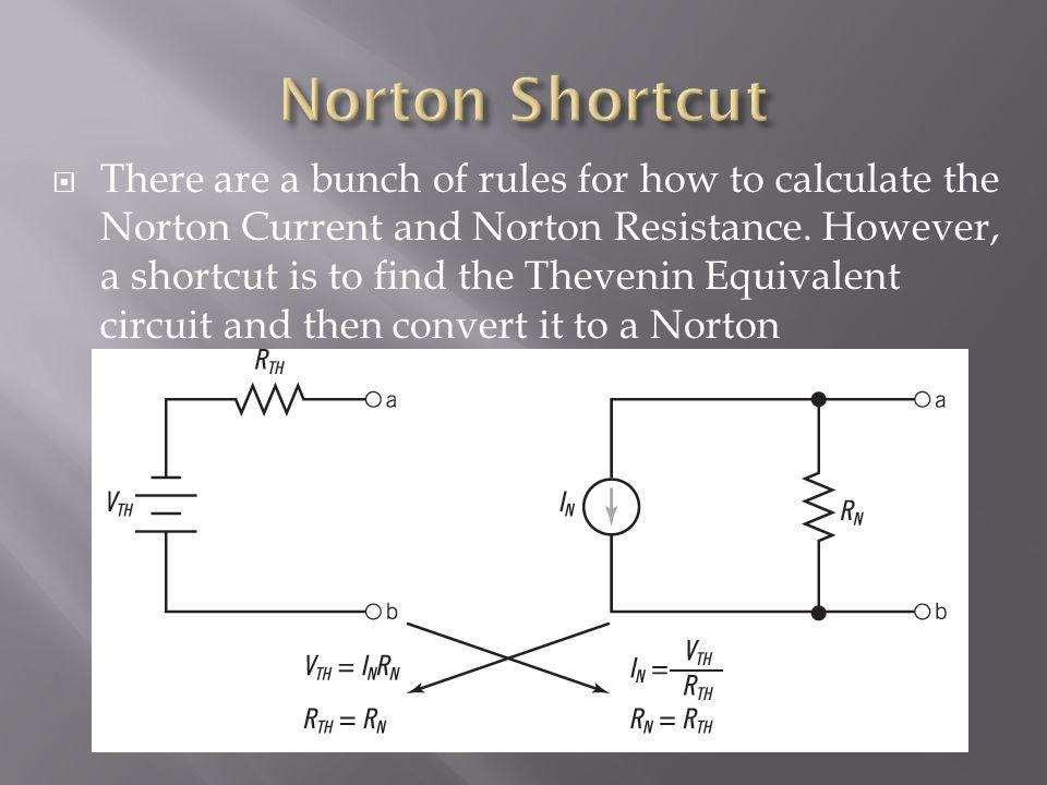 Norton Shortcut