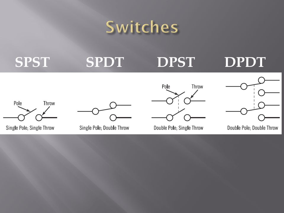 Switches SPST SPDT DPST DPDT