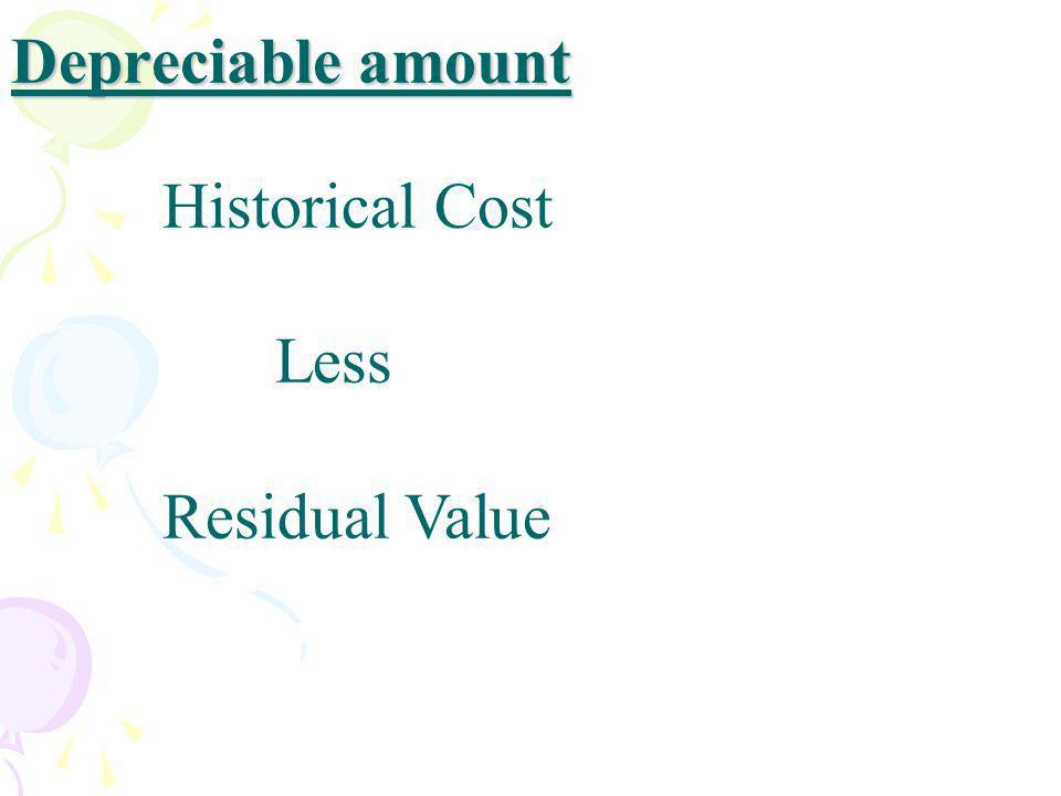 Depreciable amount Historical Cost Less Residual Value