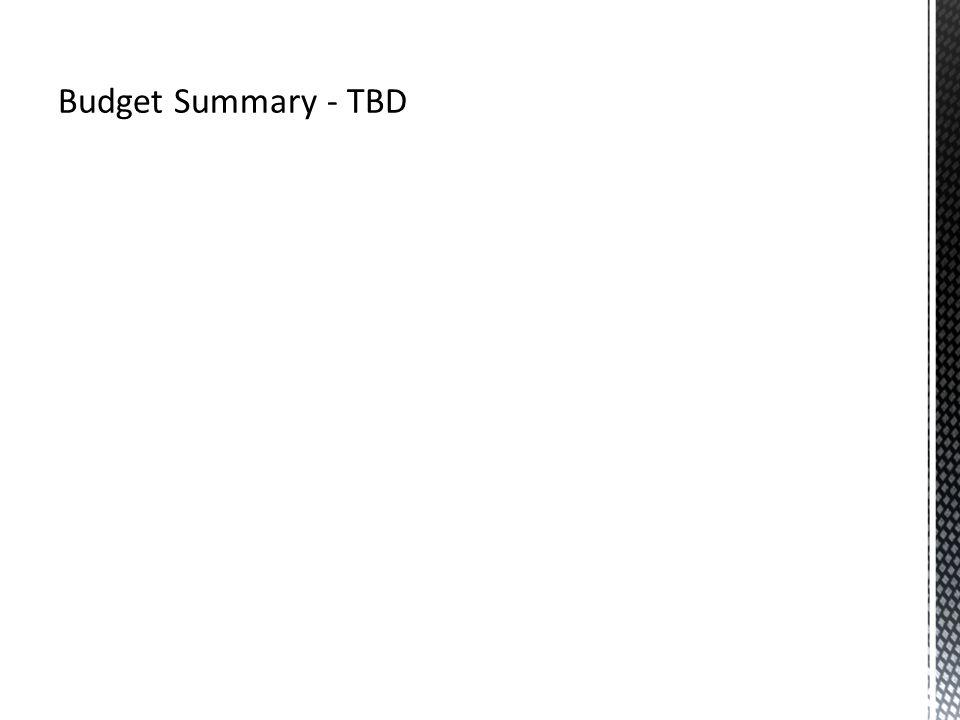 Budget Summary - TBD