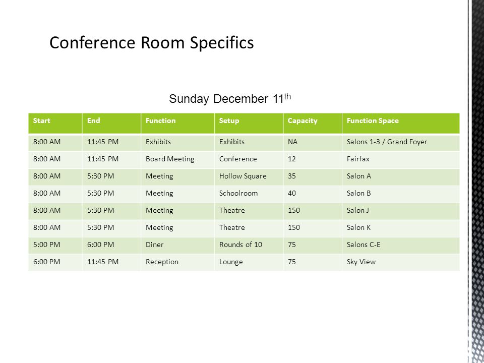 Conference Room Specifics