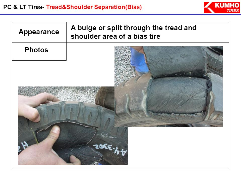 A bulge or split through the tread and shoulder area of a bias tire