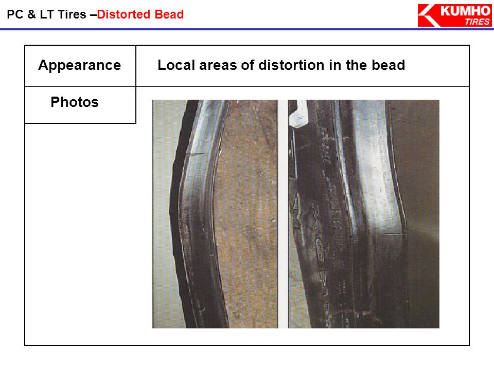 Local areas of distortion in the bead