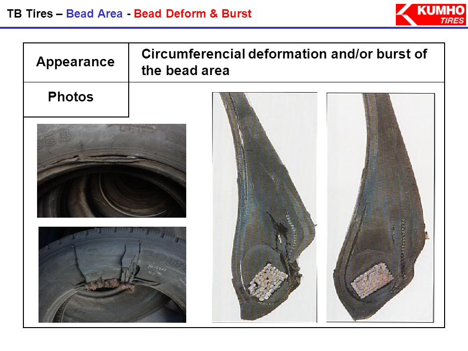 Circumferencial deformation and/or burst of the bead area Appearance